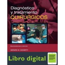 Diagnostico Y Tratamiento Quirurgicos