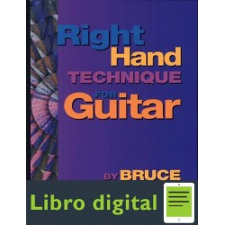 Right Hand Technique For Guitar Tablatura Partitura